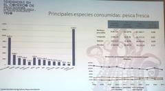 Principales especies consumidas en Galicia. Foto: IPac. Acuicultura