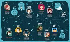 Oceánicas: pioneras de la oceanografía