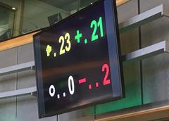Resultado de la votación del informe sobre el futuro de la acuicultura en la UE de Carlos Iturgaiz en la Comisión de Pesca del PE
