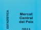 mercabarna 2011